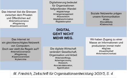 digital_geht_nicht_mehr_weg