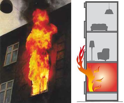 Bild links: Quelle: Dipl.-Phys. Ingolf Kotthoff- Brandfackel vor Fenster | Bild rechts: Quelle: Quelle: VZ RLP - Raumbrand
